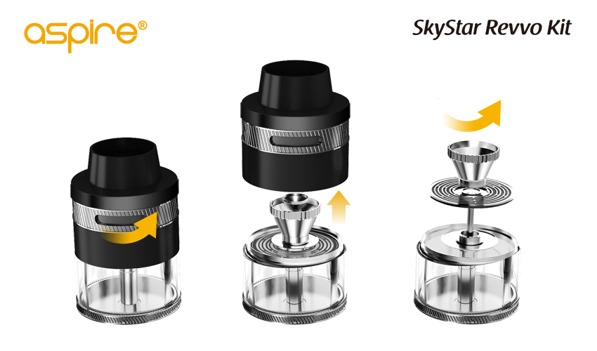 Aspire Skystar Revvo Kit