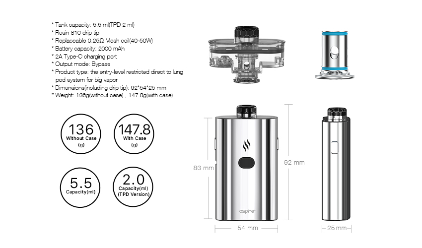 Aspire Cloudflask